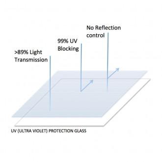 UV-Protection-Glass