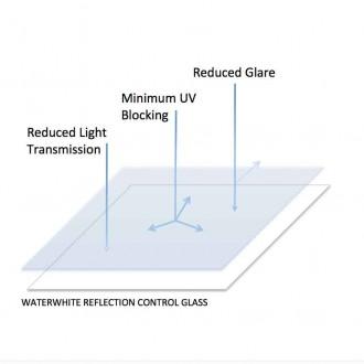 Waterwhite-Reflection-Control-Glass